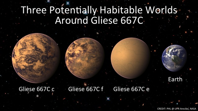 gliese667c_habitable-thumb-650x365-125380